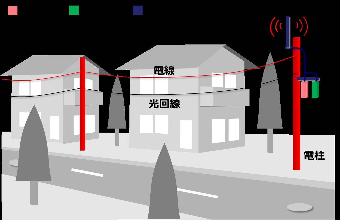 基地 5g アンテナ