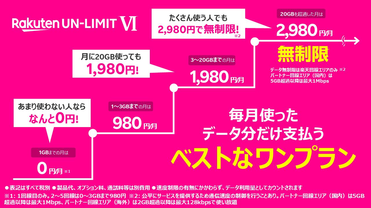 楽天モバイル、新料金プラン「Rakuten UN-LIMIT VI」を発表 | 楽天株式会社