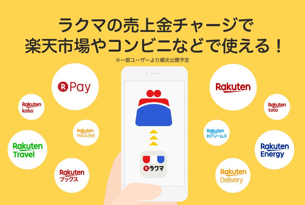 931120f2e78 「楽天キャッシュ」は、楽天グループの各種サービスで利用することができる楽天会員向けのオンライン電子マネーです。これまで「ラクマ」の売上金を決済で利用するに  ...
