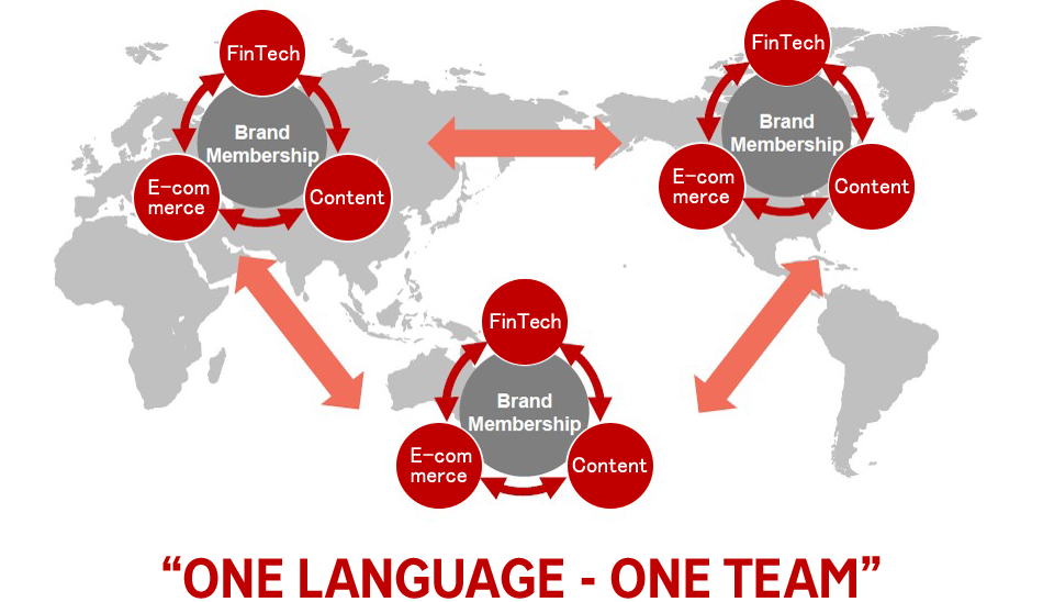 language and globalization englishnization at rakuten ha Hiroshi mikitani, the ceo of rakuten, (japan's largest online retailer), is at the  helm of an organization that is rapidly expanding into global markets in a critical .