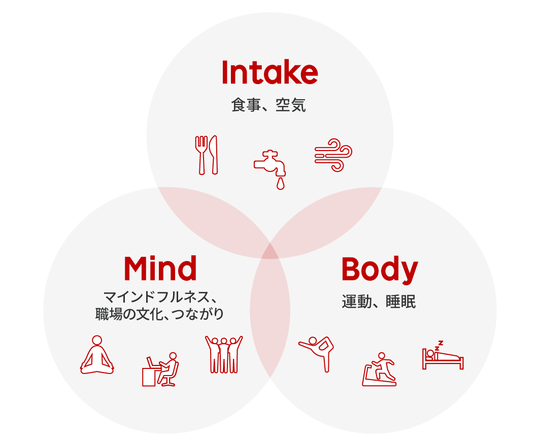 rakuten_key wellness_domains